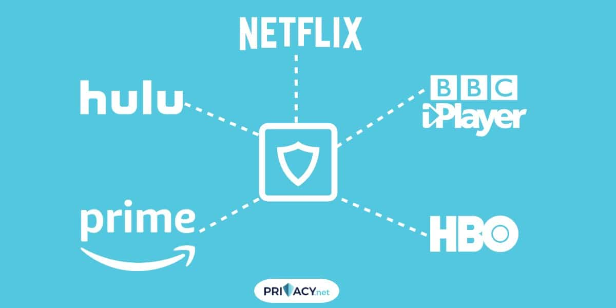 How to make your VPN undetectable and bypass blocks